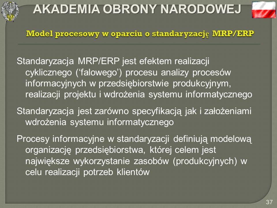 Model procesowy w oparciu o standaryzację MRP/ERP