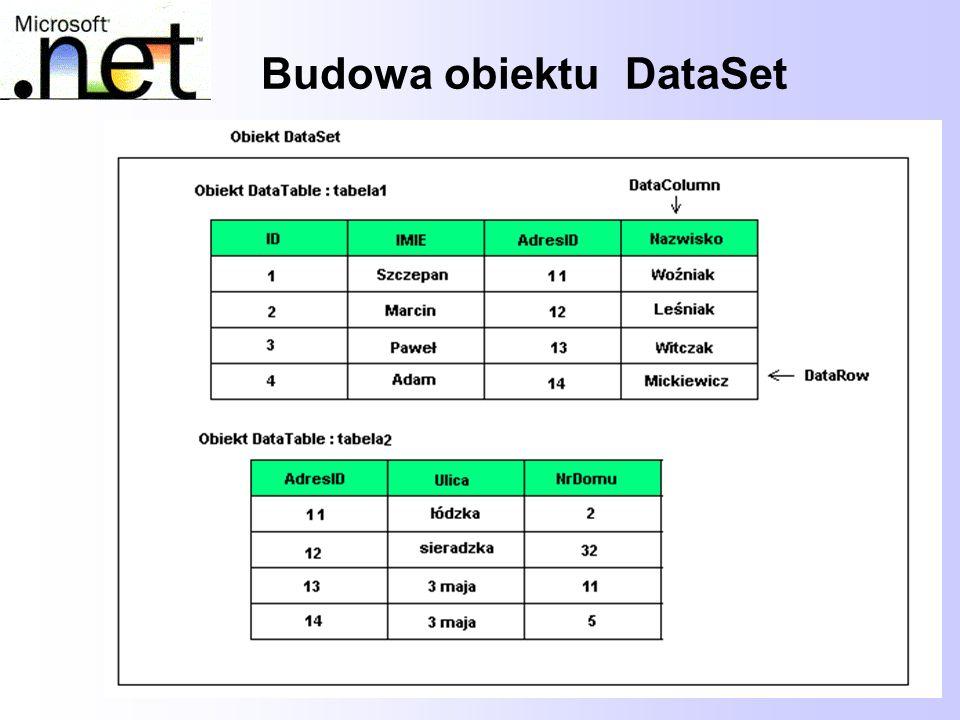 Budowa obiektu DataSet
