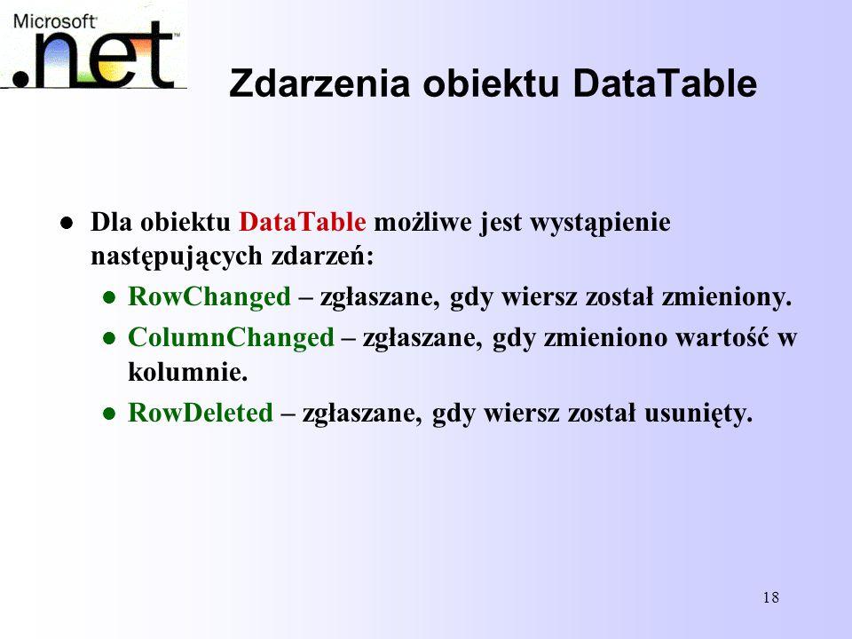Zdarzenia obiektu DataTable