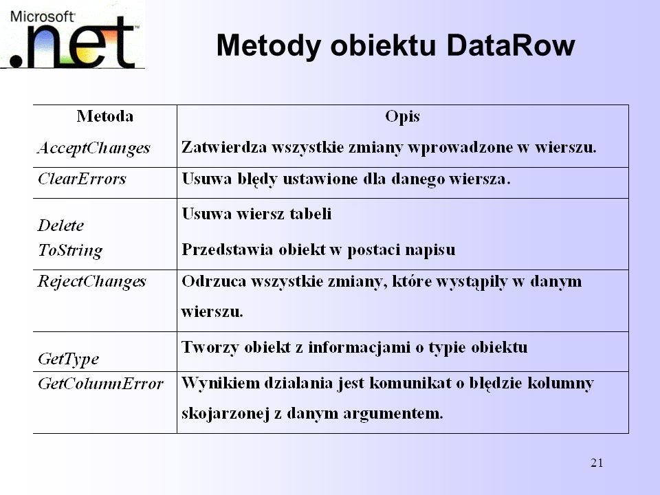 Metody obiektu DataRow