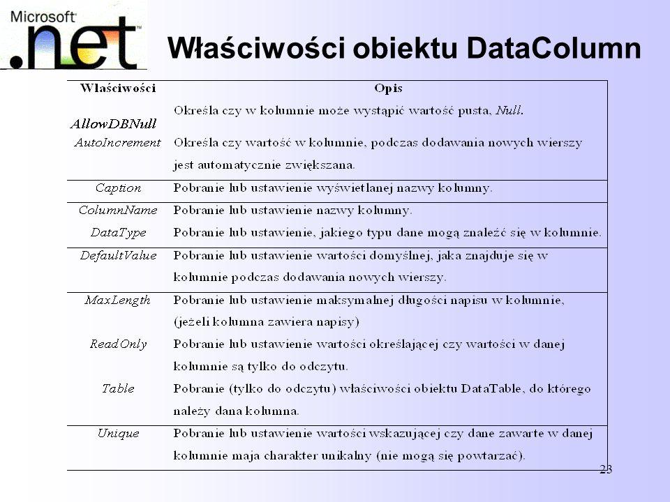Właściwości obiektu DataColumn