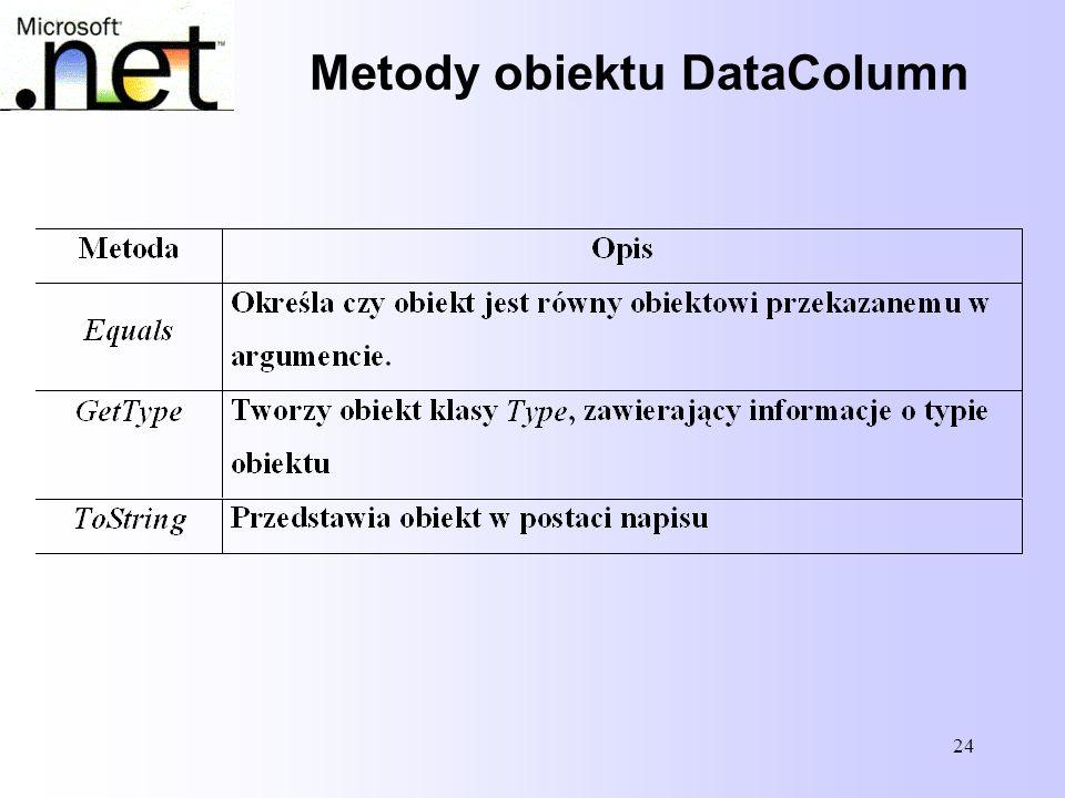 Metody obiektu DataColumn
