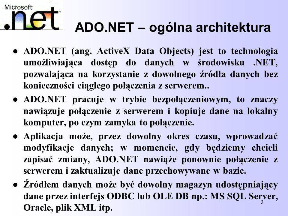 ADO.NET – ogólna architektura