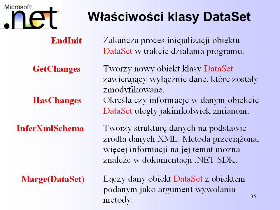 Właściwości klasy DataSet