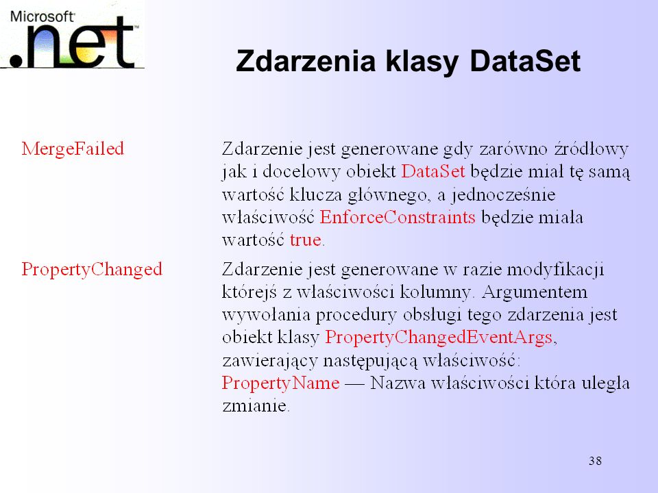 Zdarzenia klasy DataSet