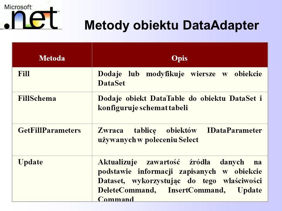 Metody obiektu DataAdapter