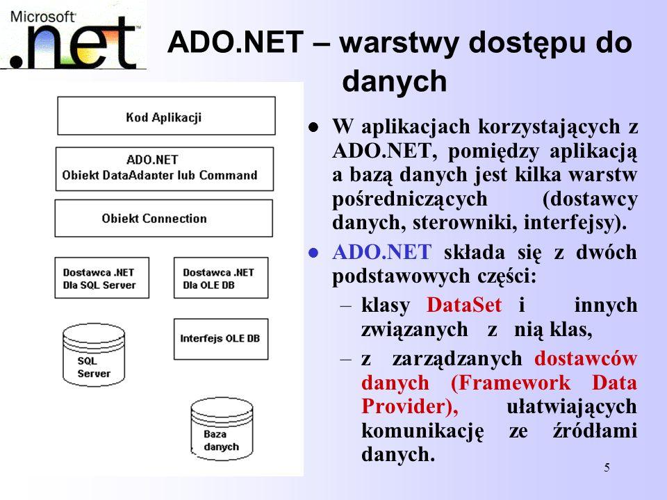 ADO.NET – warstwy dostępu do danych