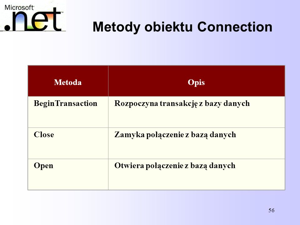 Metody obiektu Connection