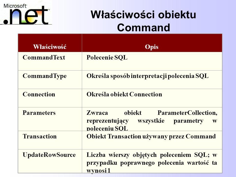 Właściwości obiektu Command