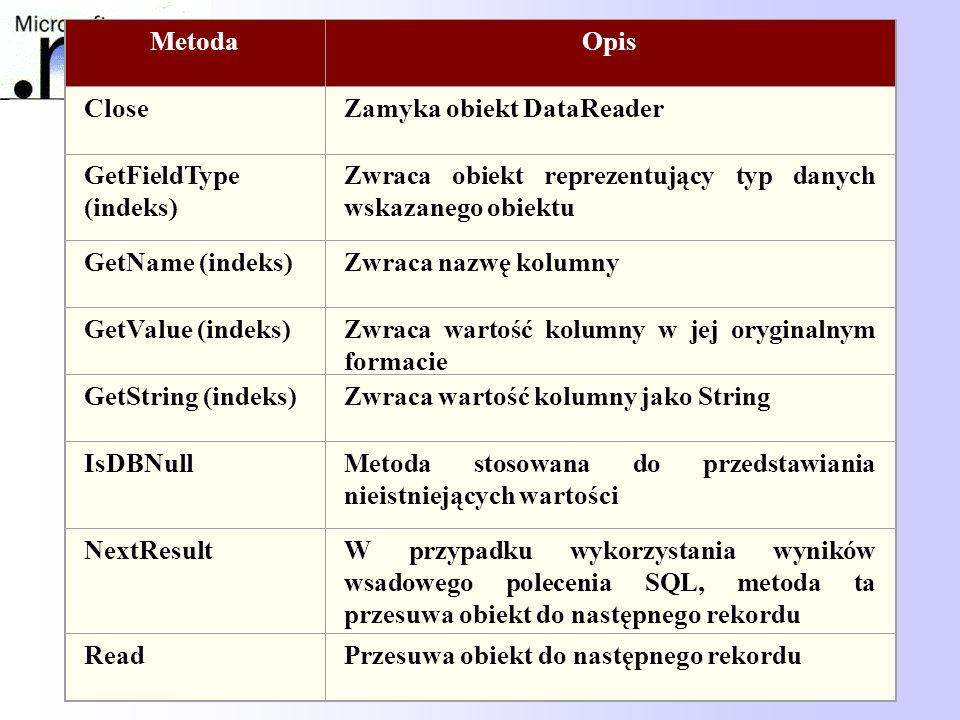 Metoda Opis. Close. Zamyka obiekt DataReader. GetFieldType (indeks) Zwraca obiekt reprezentujący typ danych wskazanego obiektu.