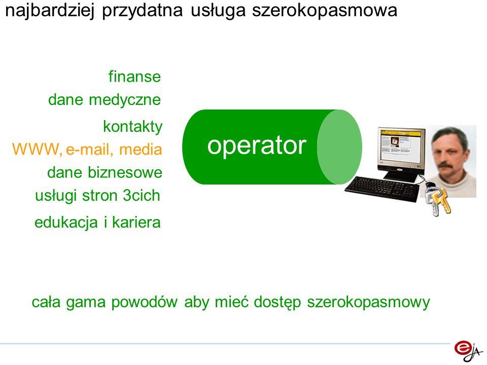 operator najbardziej przydatna usługa szerokopasmowa finanse