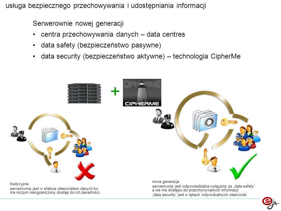 + usługa bezpiecznego przechowywania i udostępniania informacji
