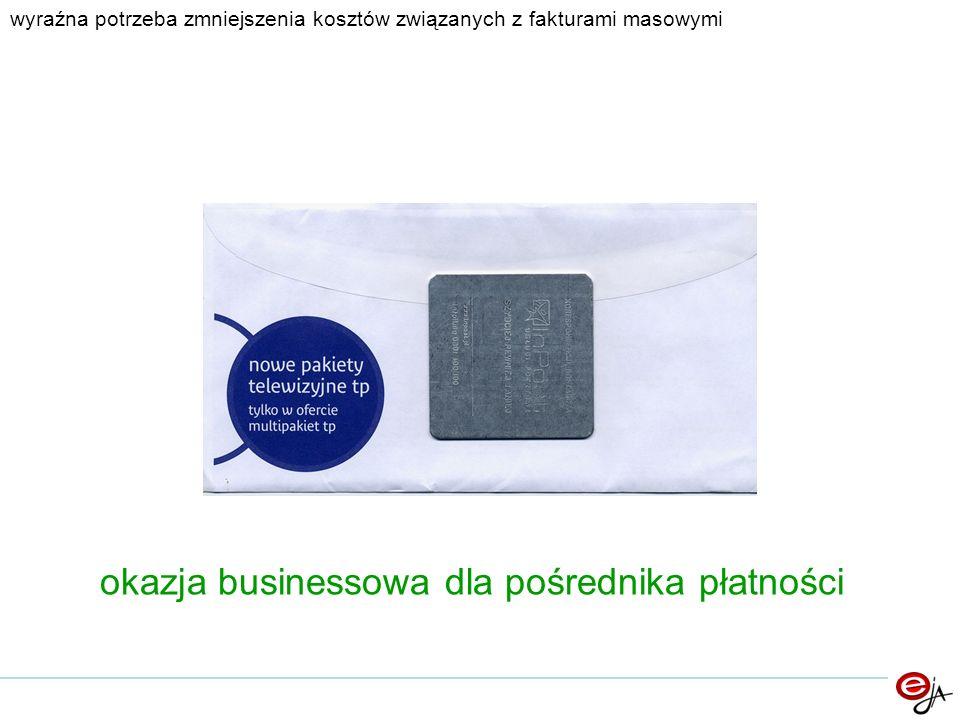 okazja businessowa dla pośrednika płatności