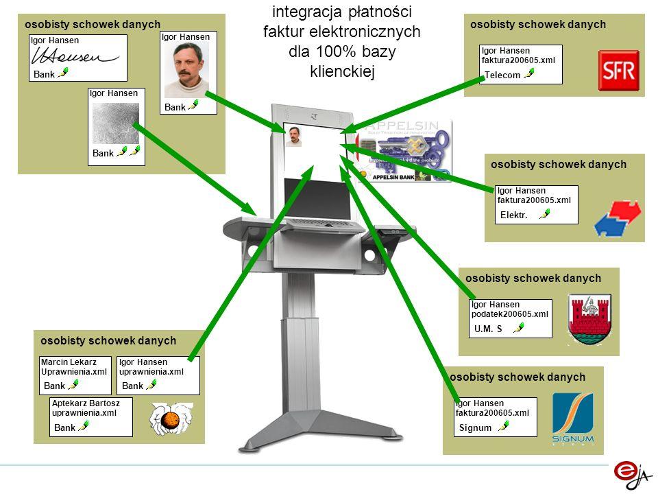 integracja płatności faktur elektronicznych dla 100% bazy klienckiej