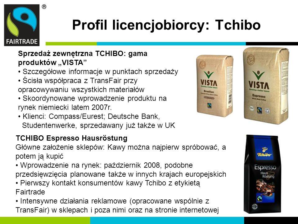 Profil licencjobiorcy: Tchibo
