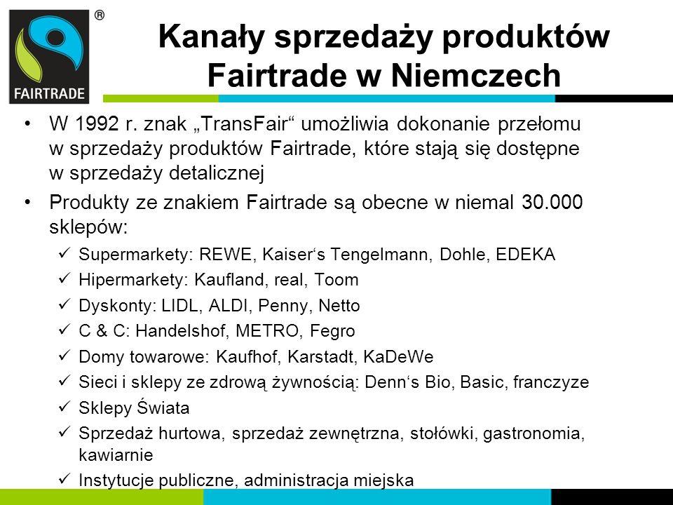 Kanały sprzedaży produktów Fairtrade w Niemczech