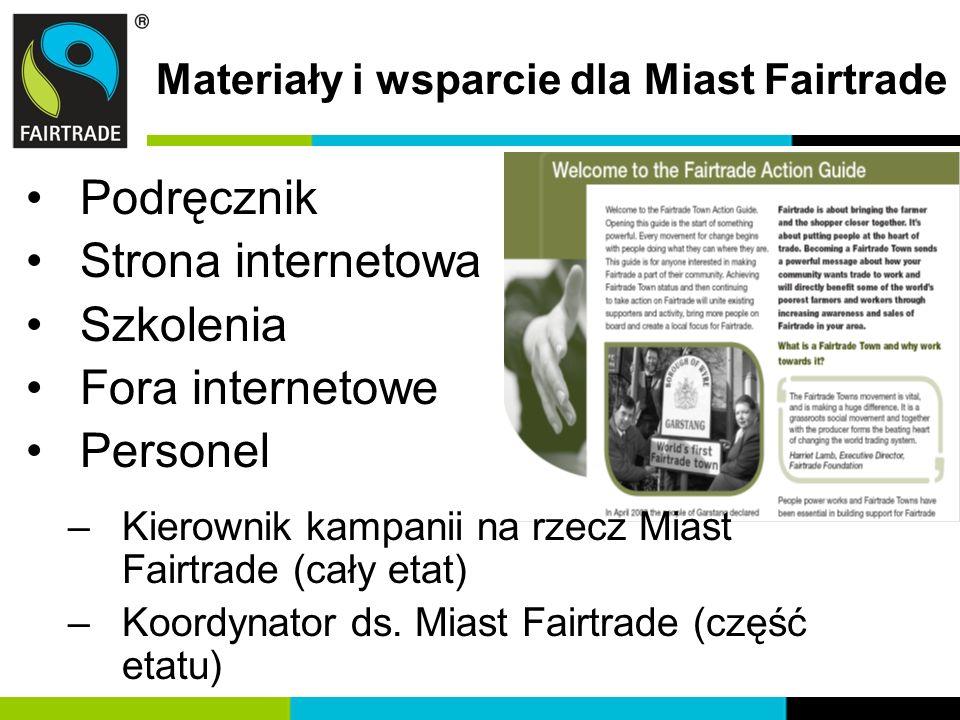 Materiały i wsparcie dla Miast Fairtrade