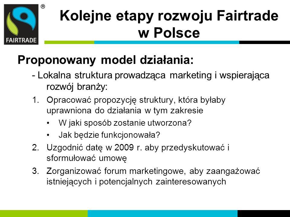Kolejne etapy rozwoju Fairtrade w Polsce