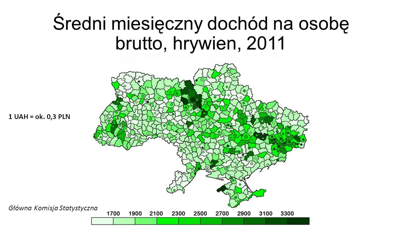 Średni miesięczny dochód na osobę brutto, hrywien, 2011