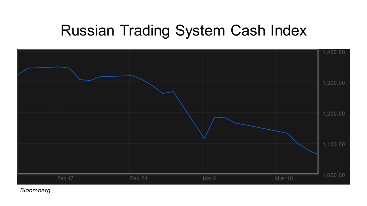 Russian Trading System Cash Index