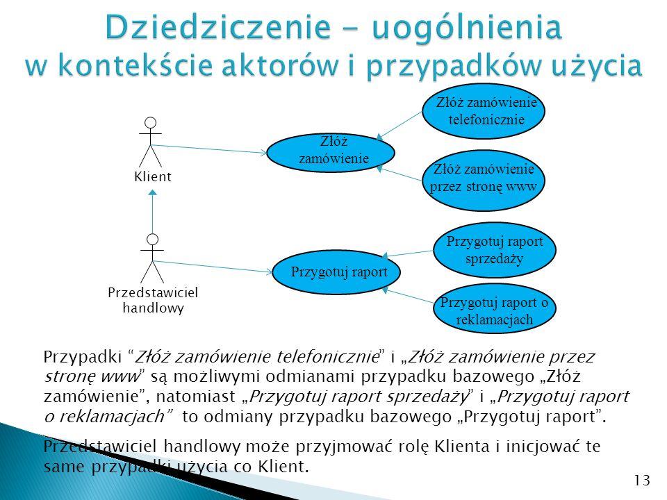 Dziedziczenie - uogólnienia w kontekście aktorów i przypadków użycia