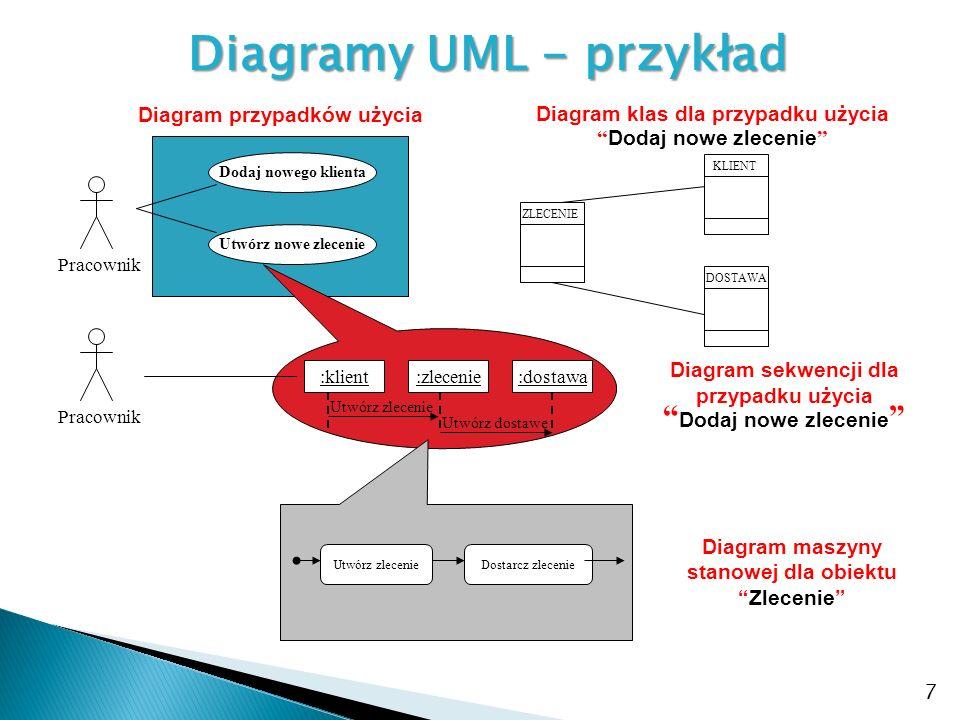 Diagramy UML - przykład