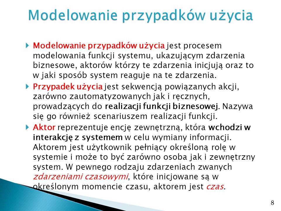 Modelowanie przypadków użycia