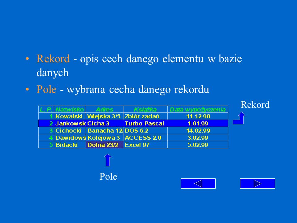 Rekord - opis cech danego elementu w bazie danych