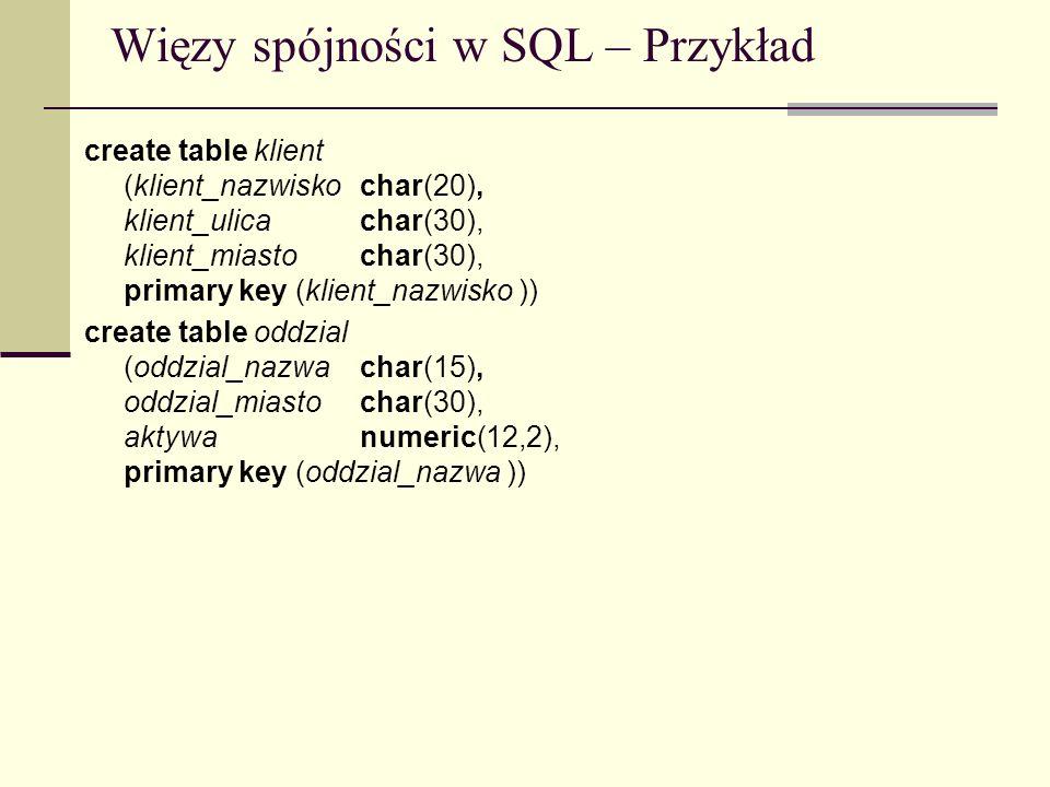 Więzy spójności w SQL – Przykład