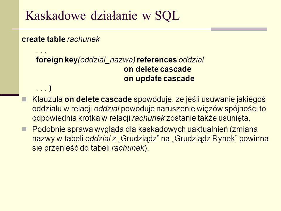 Kaskadowe działanie w SQL