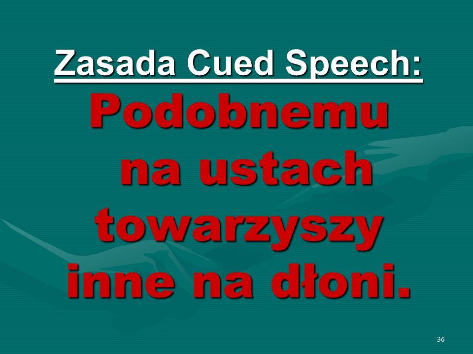 Zasada Cued Speech: Podobnemu na ustach towarzyszy inne na dłoni.