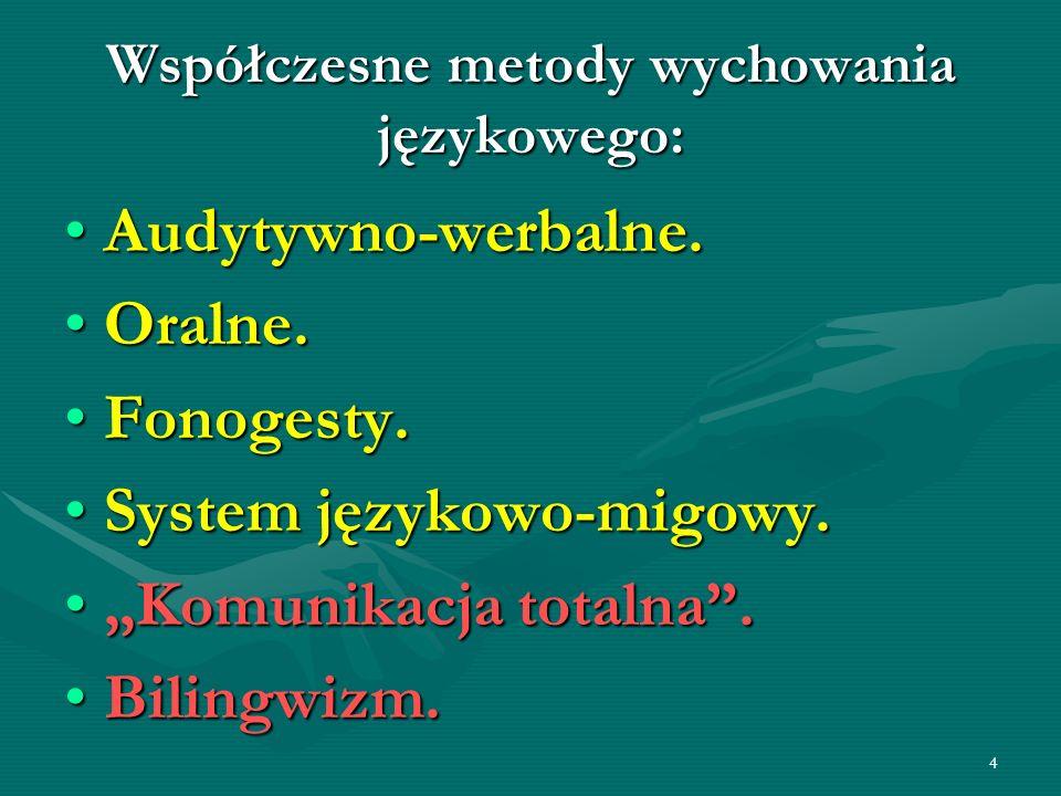 Współczesne metody wychowania językowego: