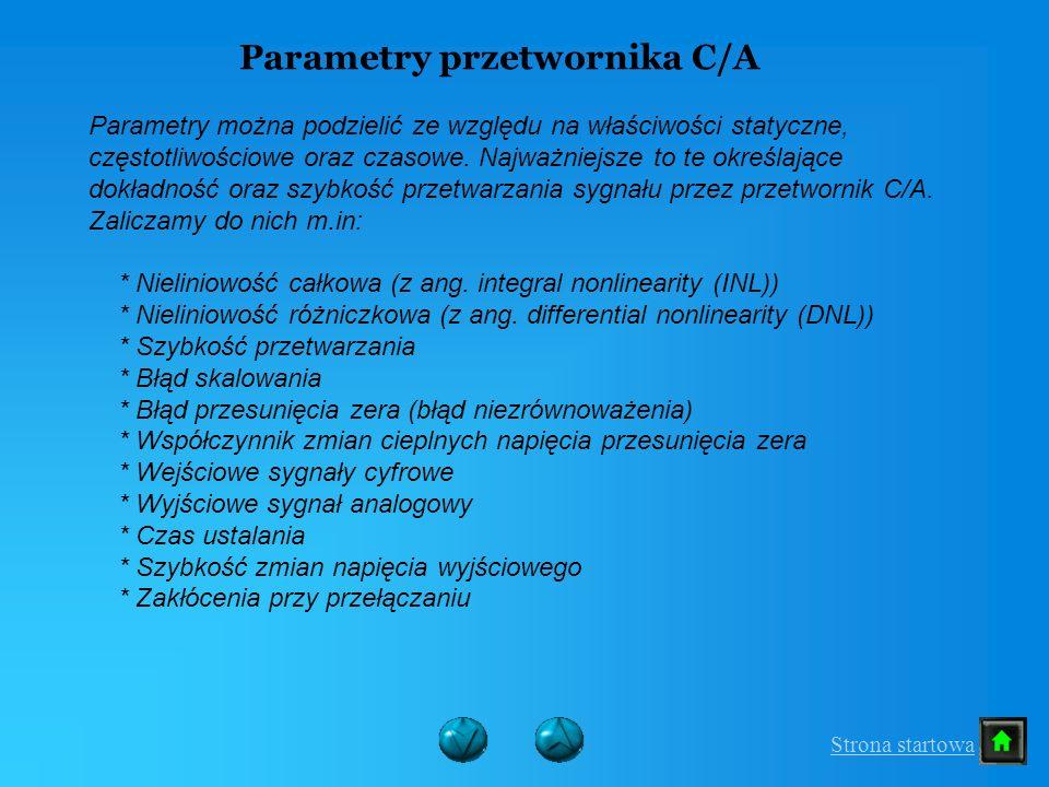 Parametry przetwornika C/A