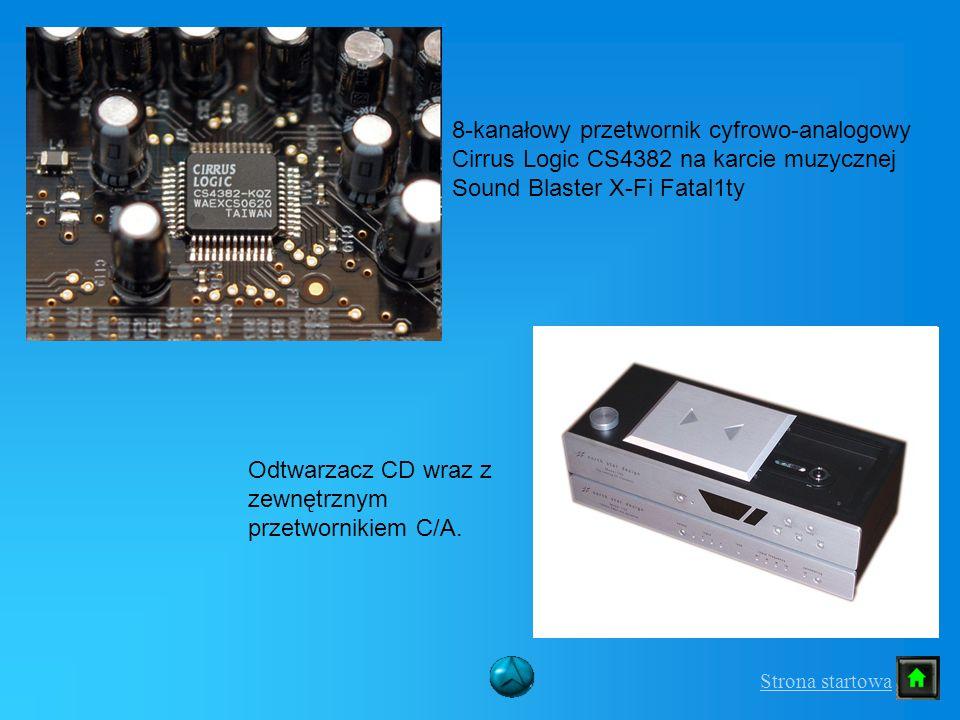 Odtwarzacz CD wraz z zewnętrznym przetwornikiem C/A.