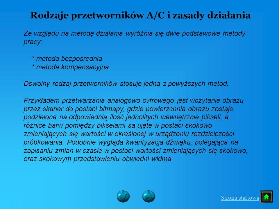 Rodzaje przetworników A/C i zasady działania