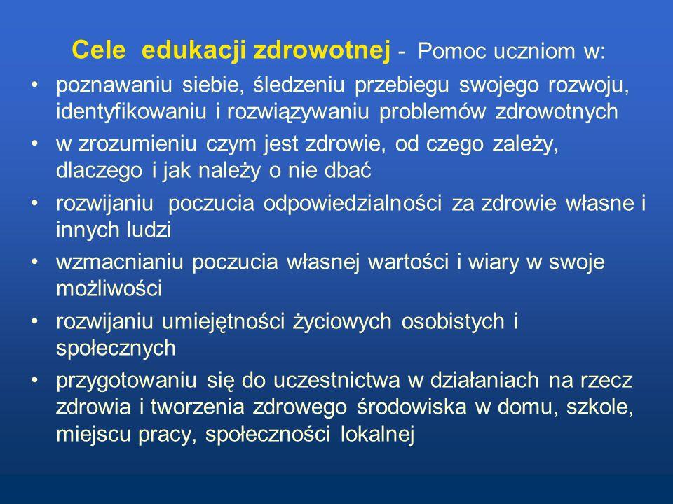Cele edukacji zdrowotnej - Pomoc uczniom w: