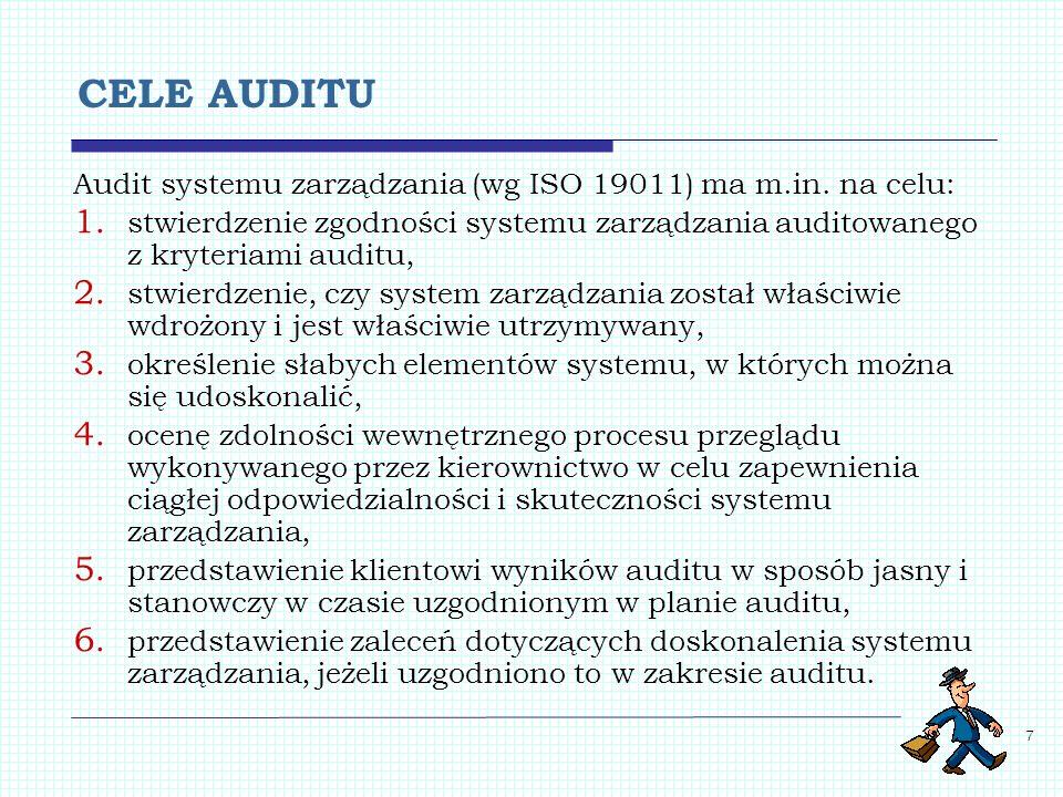 CELE AUDITU Audit systemu zarządzania (wg ISO 19011) ma m.in. na celu: