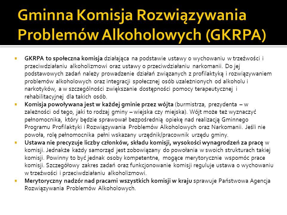 Gminna Komisja Rozwiązywania Problemów Alkoholowych (GKRPA)