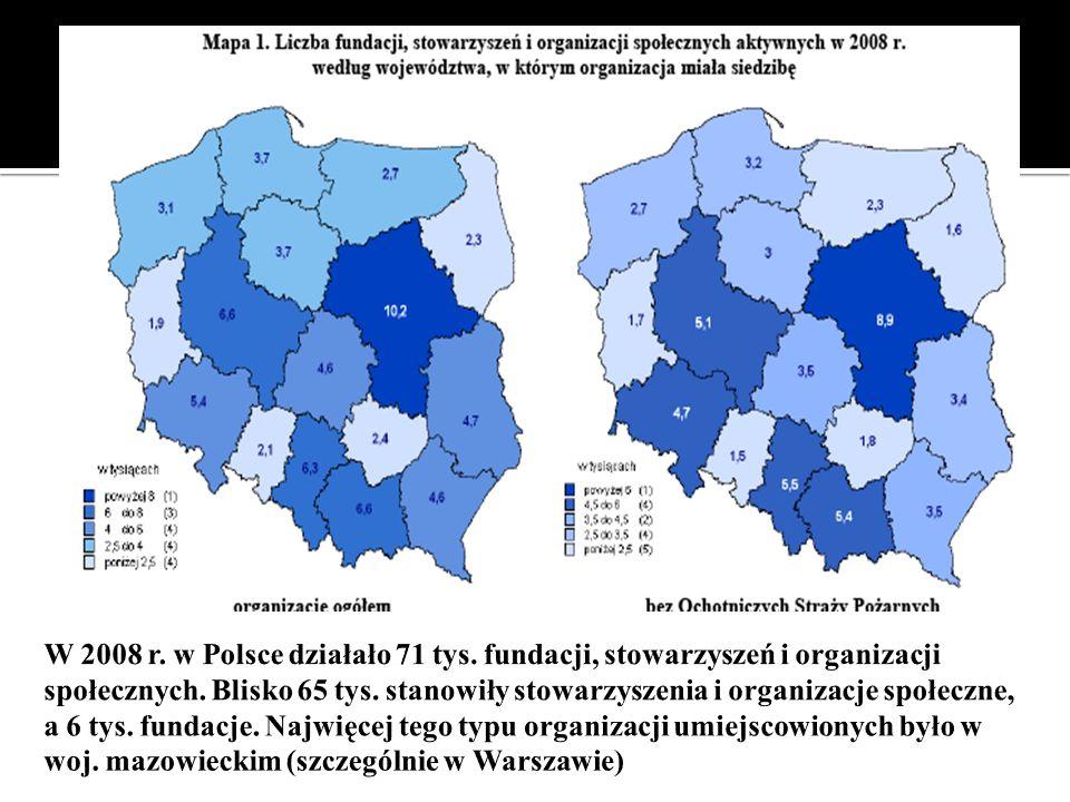 W 2008 r. w Polsce działało 71 tys