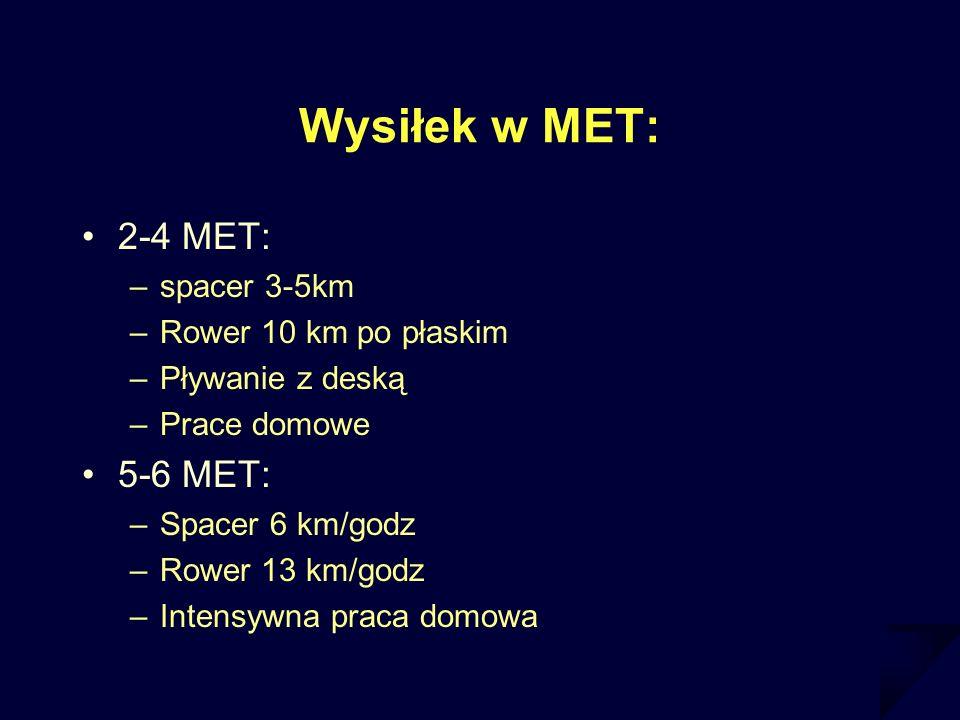 Wysiłek w MET: 2-4 MET: 5-6 MET: spacer 3-5km Rower 10 km po płaskim
