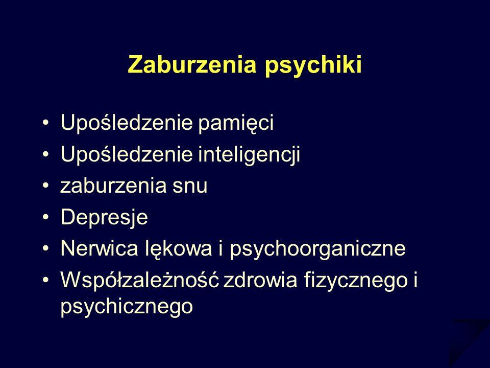 Zaburzenia psychiki Upośledzenie pamięci Upośledzenie inteligencji