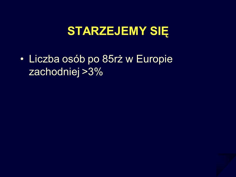 STARZEJEMY SIĘ Liczba osób po 85rż w Europie zachodniej >3%