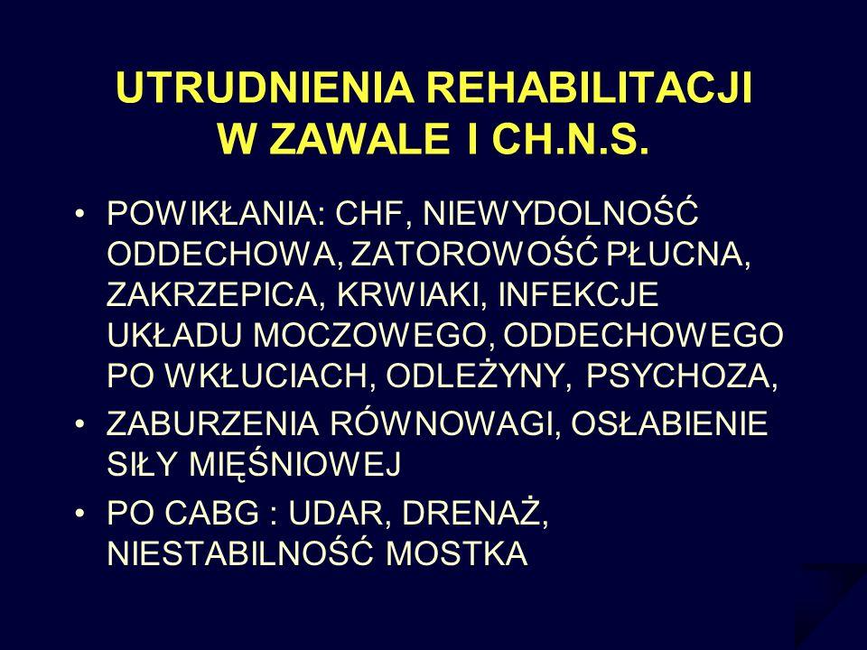 UTRUDNIENIA REHABILITACJI W ZAWALE I CH.N.S.