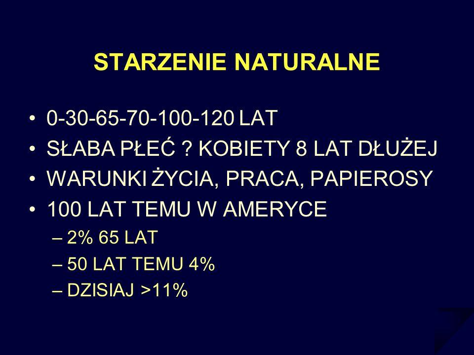 STARZENIE NATURALNE 0-30-65-70-100-120 LAT