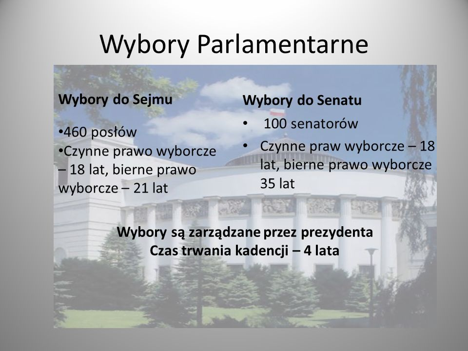 Wybory są zarządzane przez prezydenta Czas trwania kadencji – 4 lata