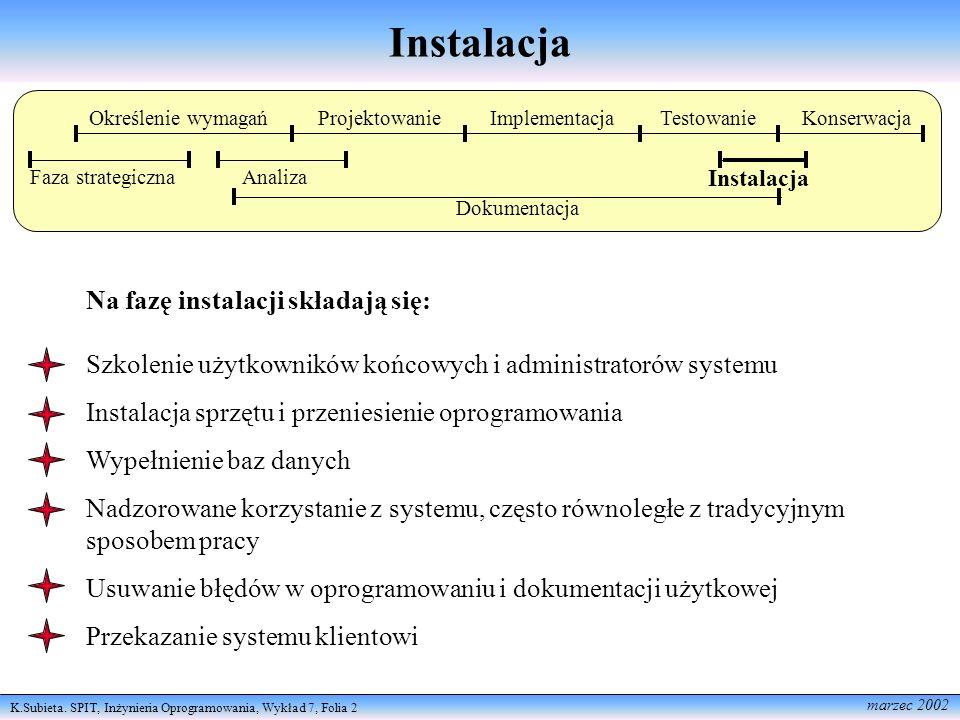 Instalacja Na fazę instalacji składają się:
