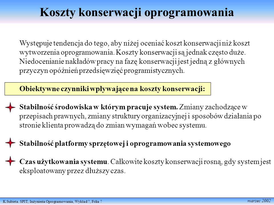 Koszty konserwacji oprogramowania