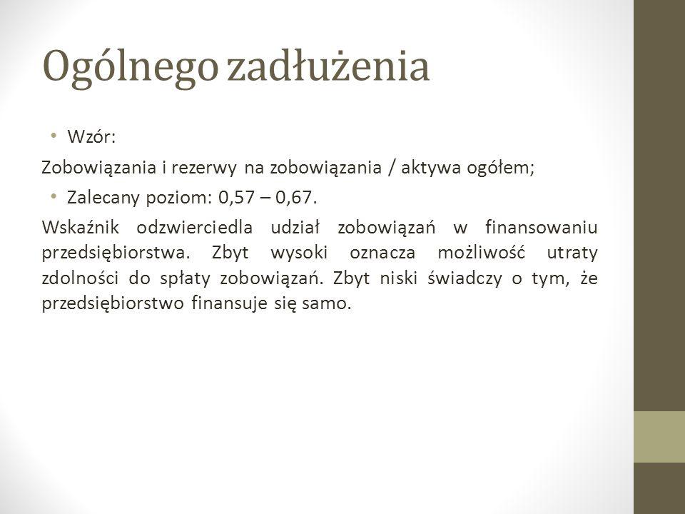 Ogólnego zadłużenia Wzór: