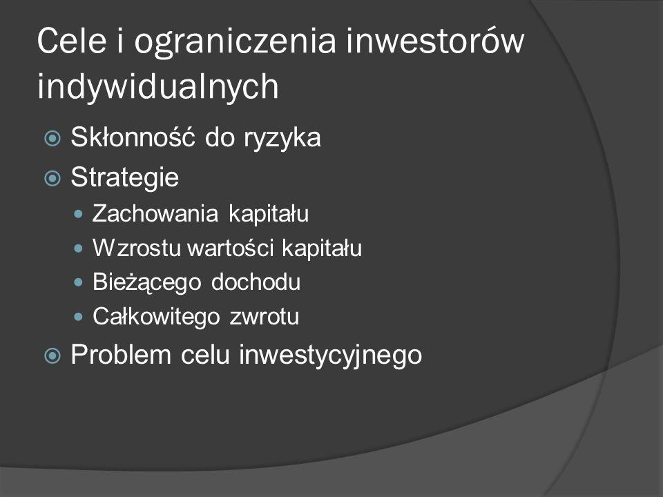 Cele i ograniczenia inwestorów indywidualnych