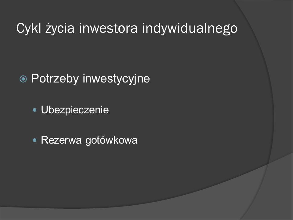 Cykl życia inwestora indywidualnego